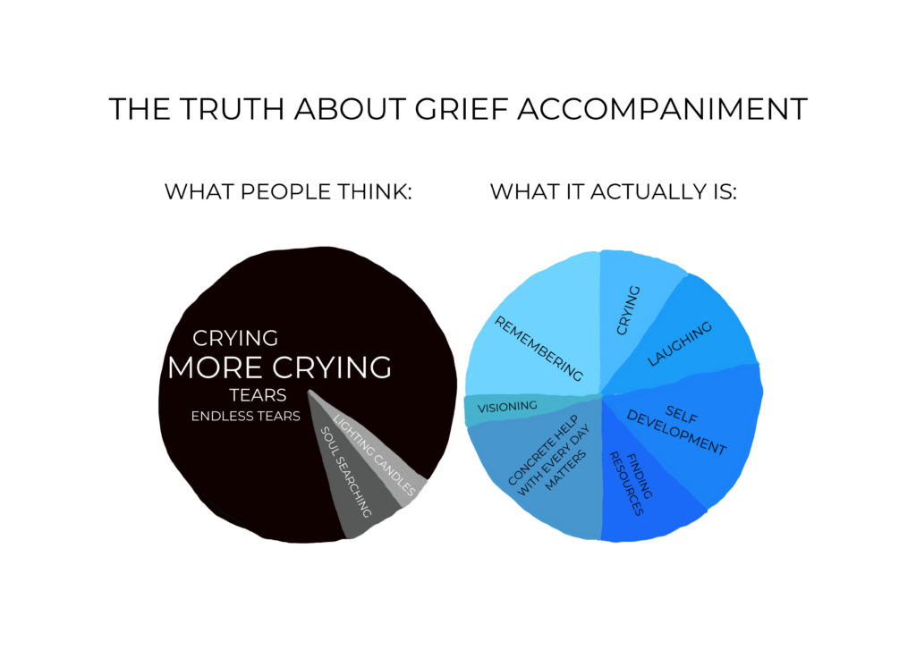 The Truth About Grief Accompaniment